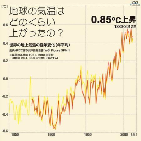 chart02_01_img01.jpg